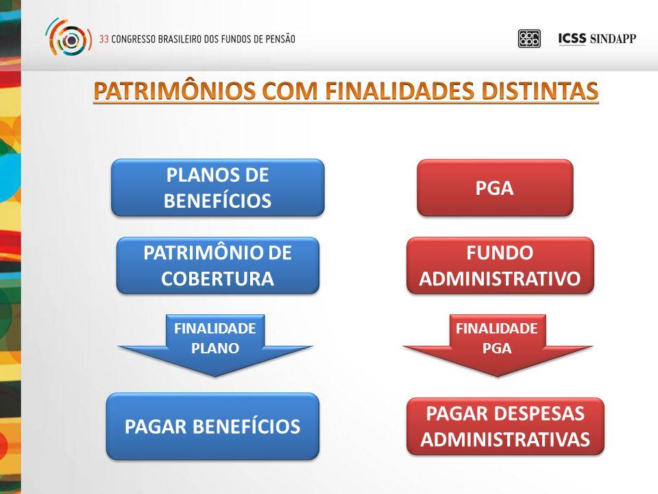 PATRIMÔNIOS COM FINALIDADES DISTINTAS