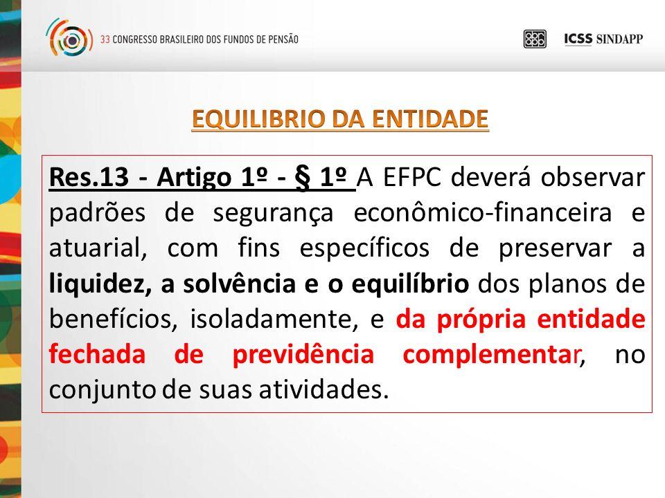 EQUILIBRIO DA ENTIDADE