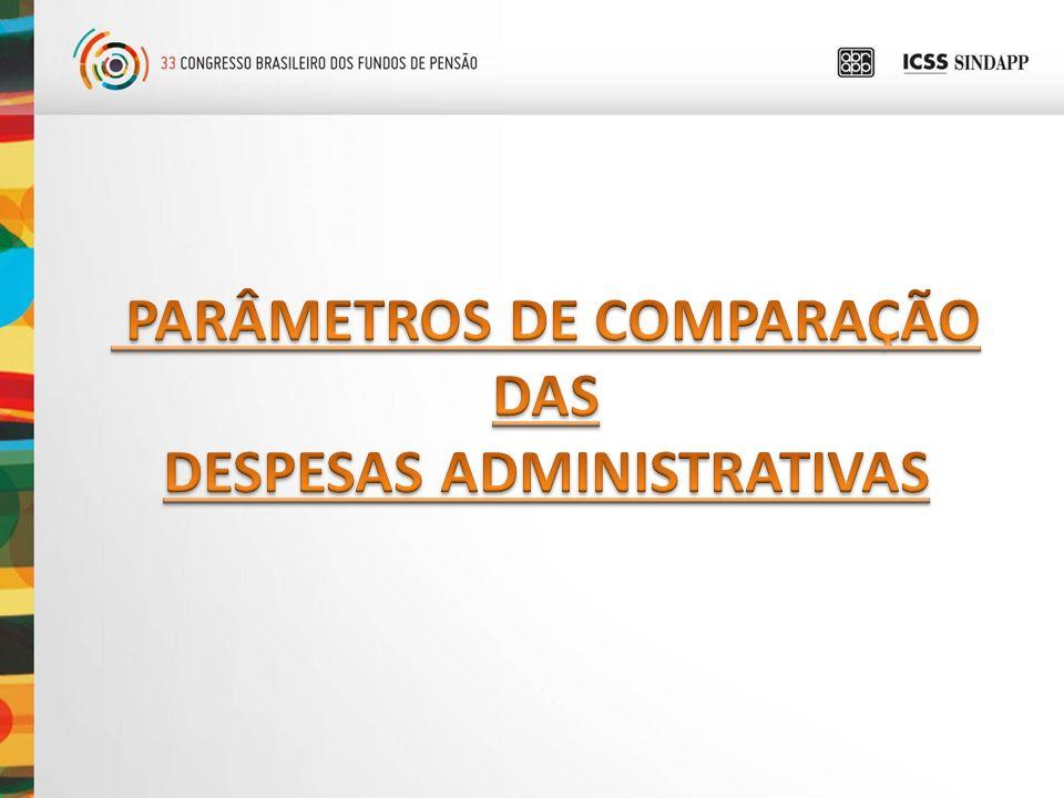 PARÂMETROS DE COMPARAÇÃO DESPESAS ADMINISTRATIVAS