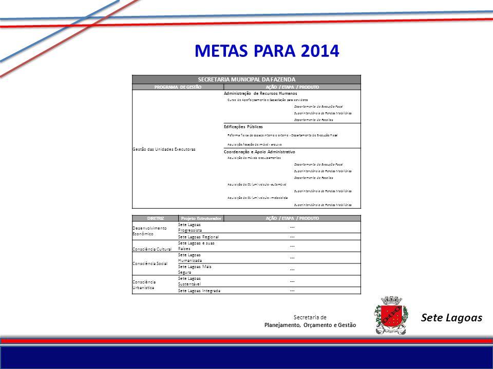 SECRETARIA MUNICIPAL DA FAZENDA Planejamento, Orçamento e Gestão