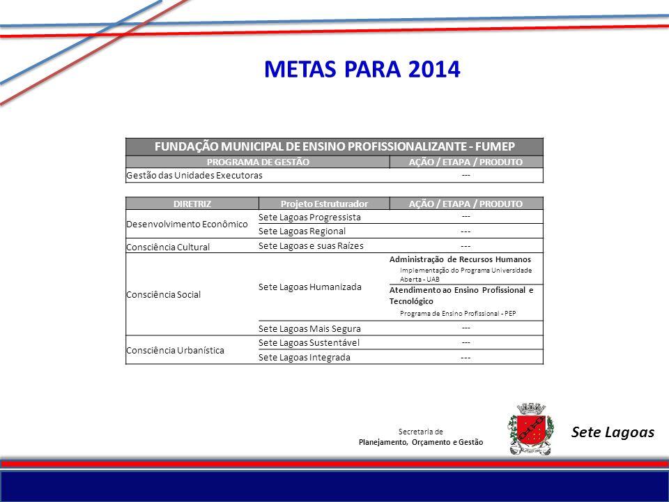 METAS PARA 2014 FUNDAÇÃO MUNICIPAL DE ENSINO PROFISSIONALIZANTE - FUMEP. PROGRAMA DE GESTÃO. AÇÃO / ETAPA / PRODUTO.