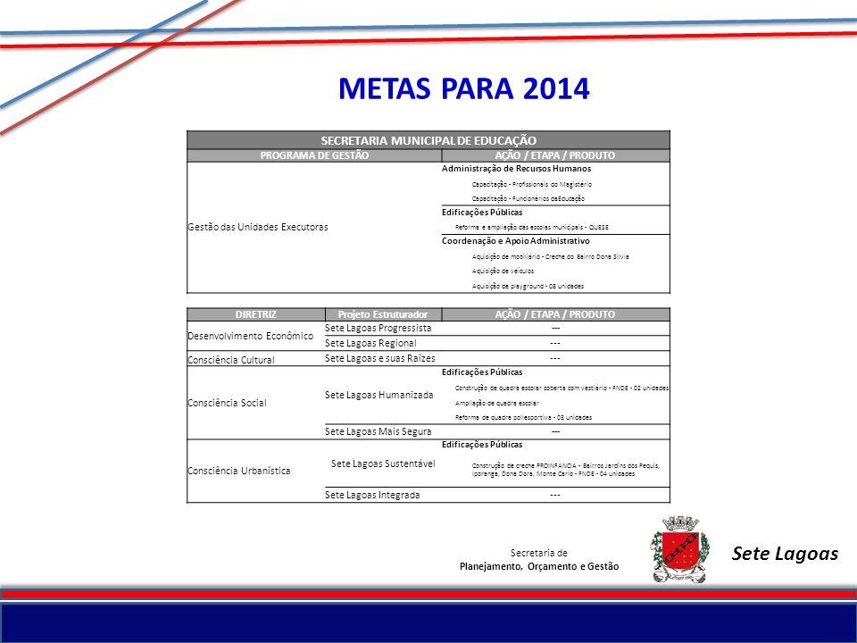 SECRETARIA MUNICIPAL DE EDUCAÇÃO Planejamento, Orçamento e Gestão