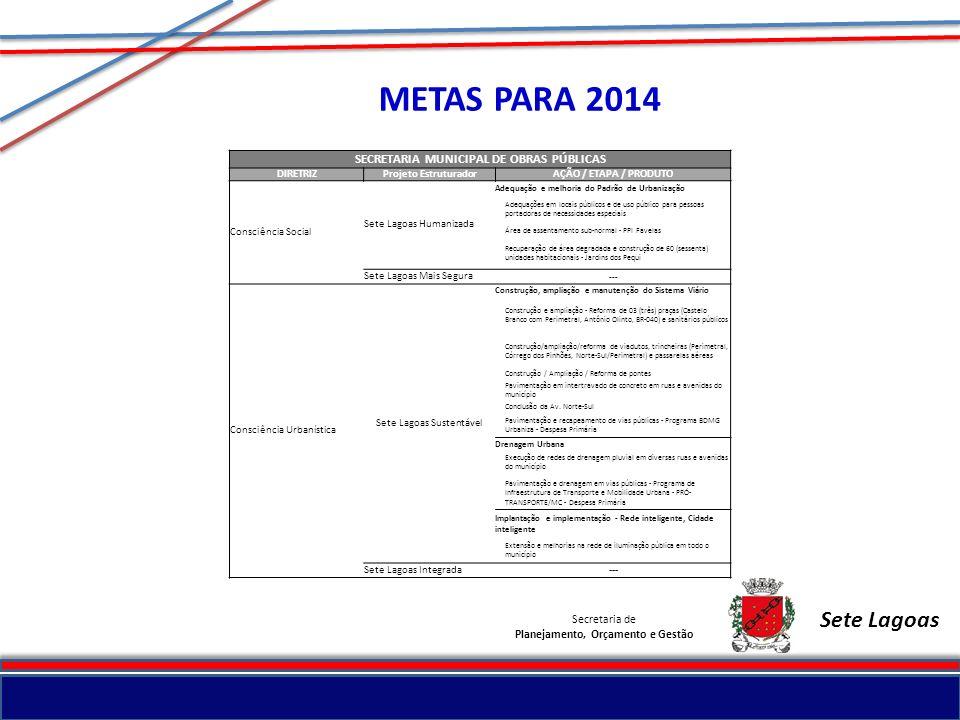 METAS PARA 2014 Sete Lagoas SECRETARIA MUNICIPAL DE OBRAS PÚBLICAS