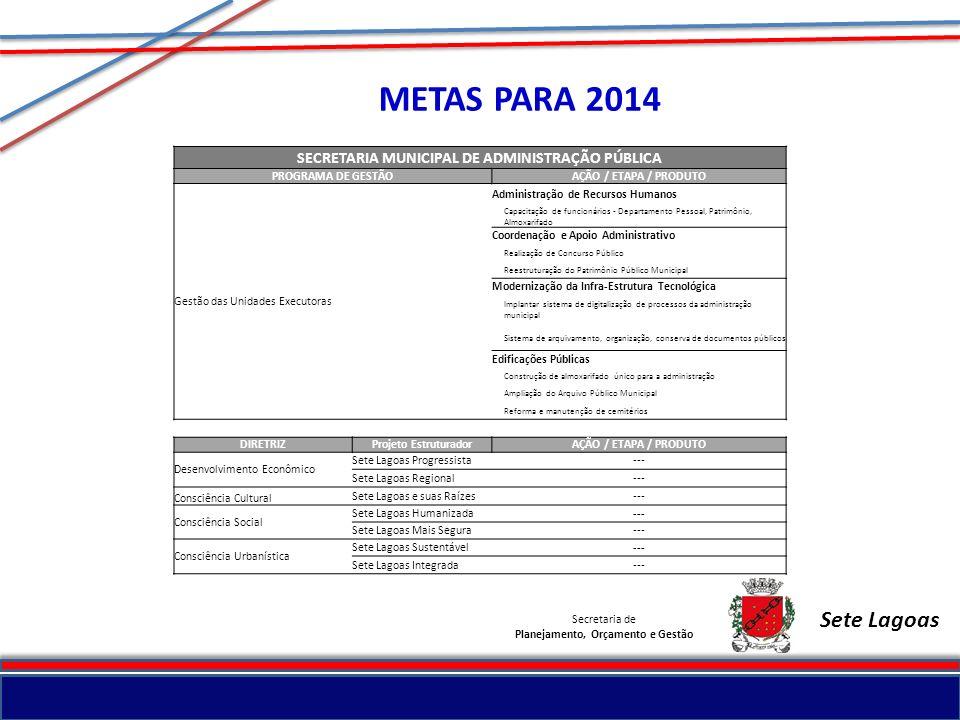 METAS PARA 2014 SECRETARIA MUNICIPAL DE ADMINISTRAÇÃO PÚBLICA. PROGRAMA DE GESTÃO. AÇÃO / ETAPA / PRODUTO.