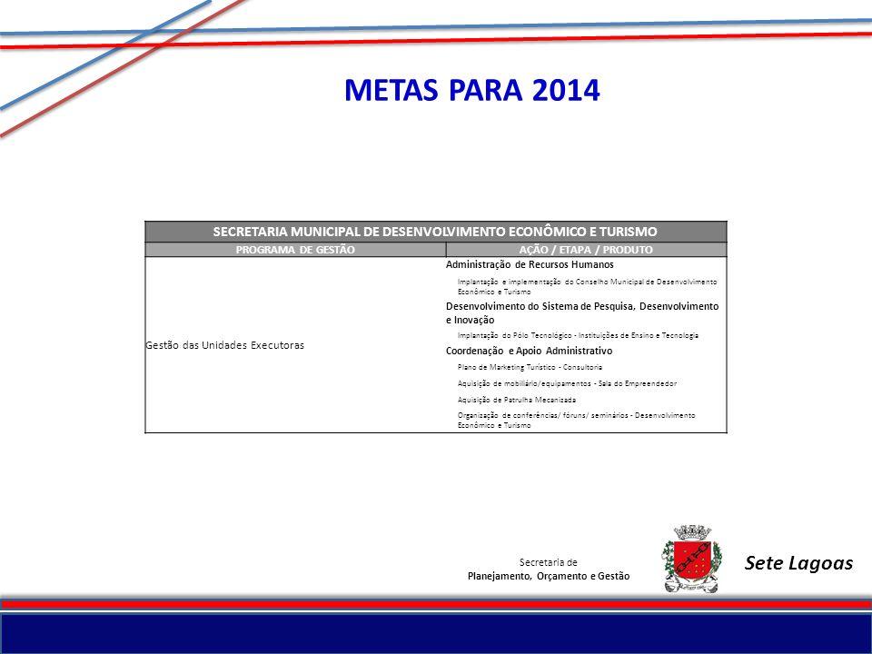METAS PARA 2014 SECRETARIA MUNICIPAL DE DESENVOLVIMENTO ECONÔMICO E TURISMO. PROGRAMA DE GESTÃO. AÇÃO / ETAPA / PRODUTO.