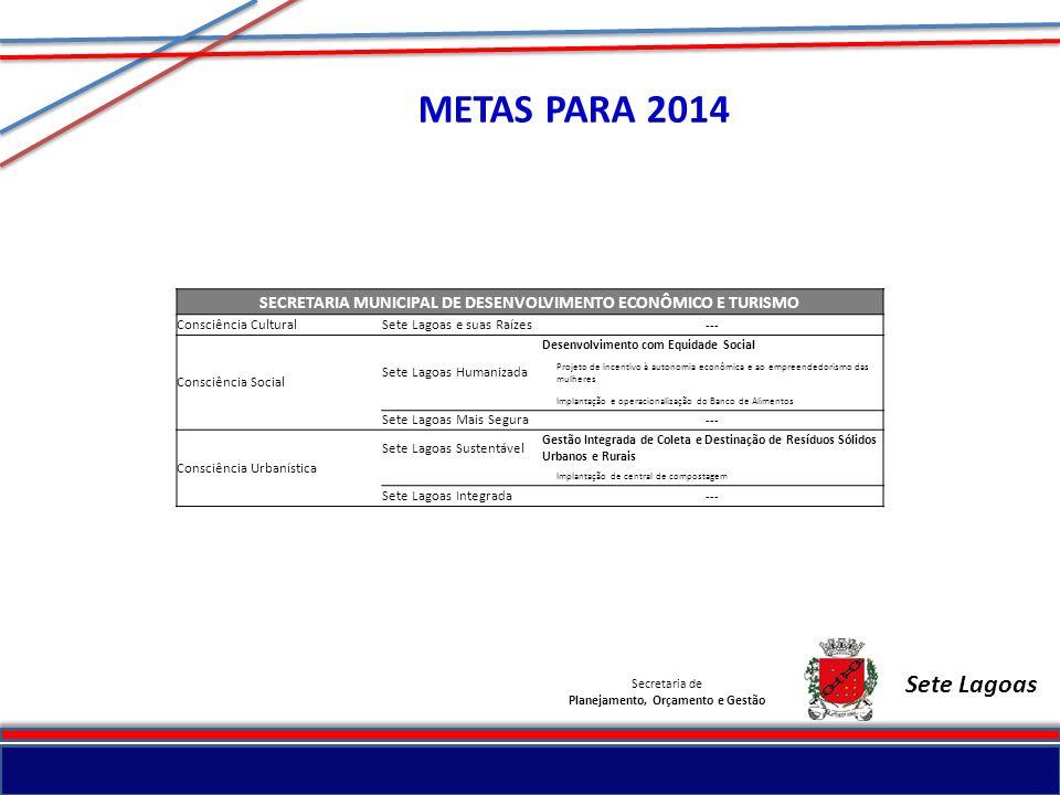 METAS PARA 2014 SECRETARIA MUNICIPAL DE DESENVOLVIMENTO ECONÔMICO E TURISMO. Consciência Cultural.