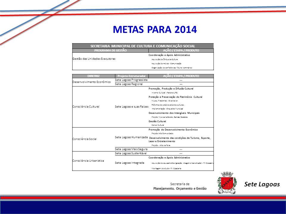 METAS PARA 2014 SECRETARIA MUNICIPAL DE CULTURA E COMUNICAÇÃO SOCIAL. PROGRAMA DE GESTÃO. AÇÃO / ETAPA / PRODUTO.