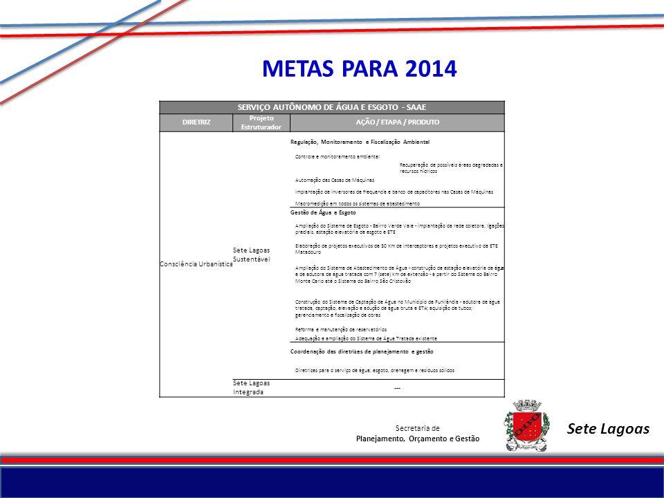 METAS PARA 2014 Sete Lagoas SERVIÇO AUTÔNOMO DE ÁGUA E ESGOTO - SAAE