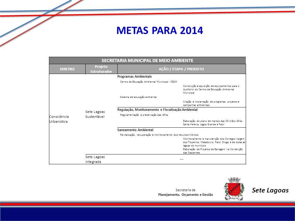 SECRETARIA MUNICIPAL DE MEIO AMBIENTE Planejamento, Orçamento e Gestão