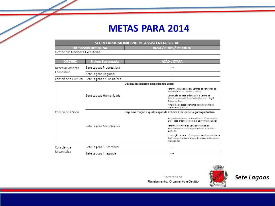 METAS PARA 2014 Sete Lagoas SECRETARIA MUNICIPAL DE ASSISTENCIA SOCIAL