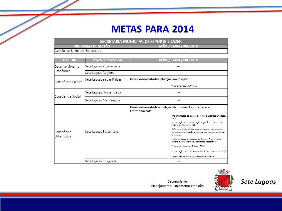 METAS PARA 2014 Sete Lagoas SECRETARIA MUNICIPAL DE ESPORTE E LAZER