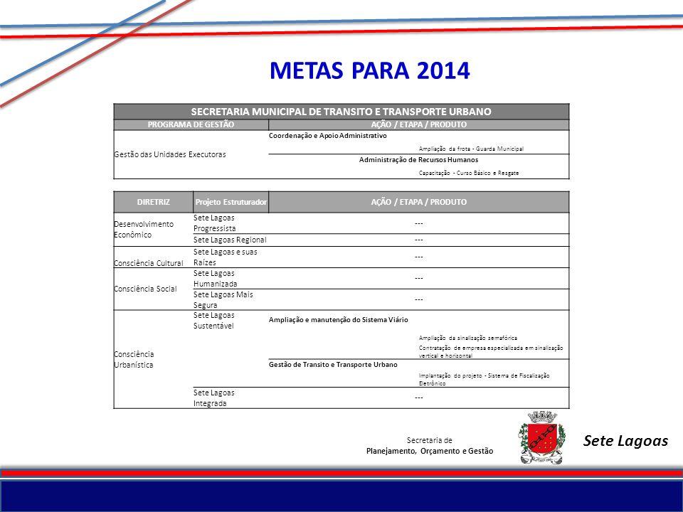 METAS PARA 2014 SECRETARIA MUNICIPAL DE TRANSITO E TRANSPORTE URBANO. PROGRAMA DE GESTÃO. AÇÃO / ETAPA / PRODUTO.