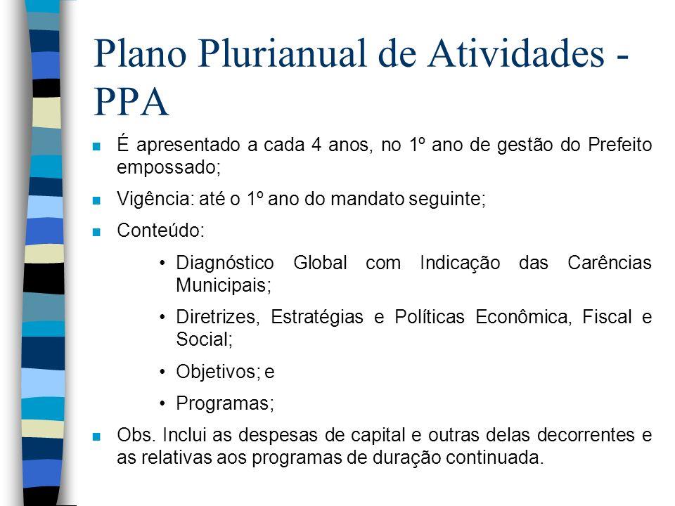Plano Plurianual de Atividades - PPA