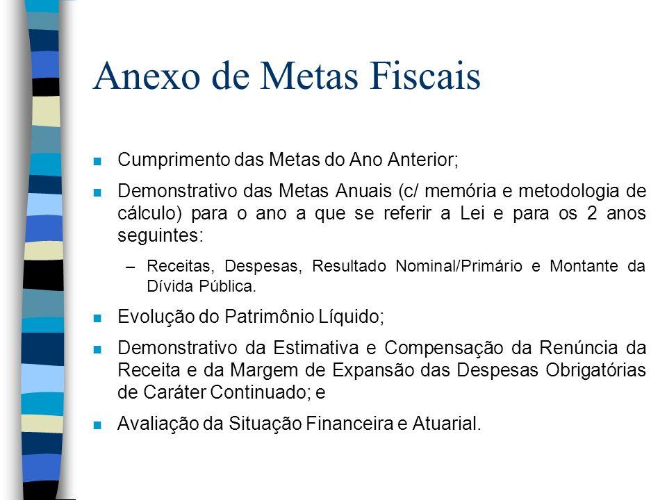 Anexo de Metas Fiscais Cumprimento das Metas do Ano Anterior;