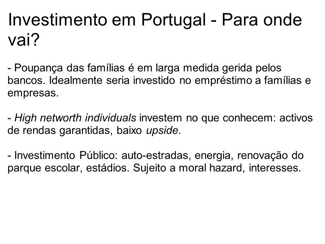 Investimento em Portugal - Para onde vai