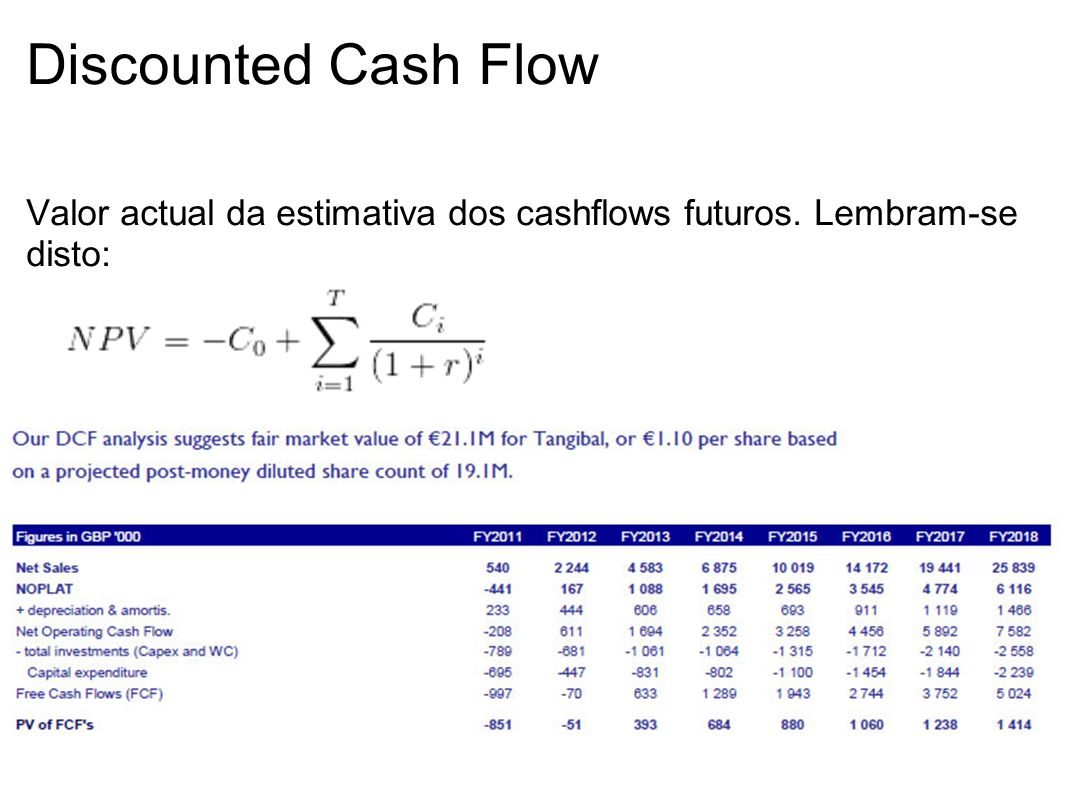 Discounted Cash Flow Valor actual da estimativa dos cashflows futuros. Lembram-se disto: