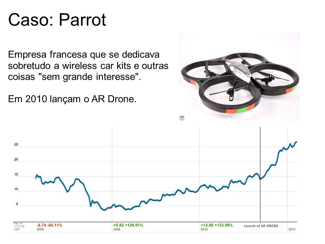 Caso: Parrot Empresa francesa que se dedicava sobretudo a wireless car kits e outras coisas sem grande interesse .