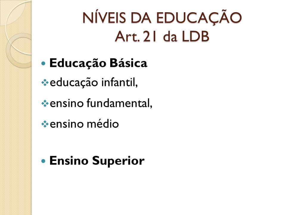 NÍVEIS DA EDUCAÇÃO Art. 21 da LDB