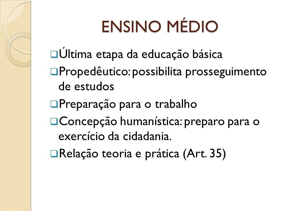 ENSINO MÉDIO Última etapa da educação básica