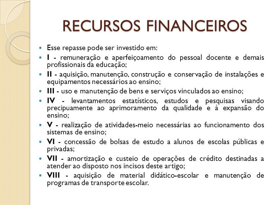 RECURSOS FINANCEIROS Esse repasse pode ser investido em: