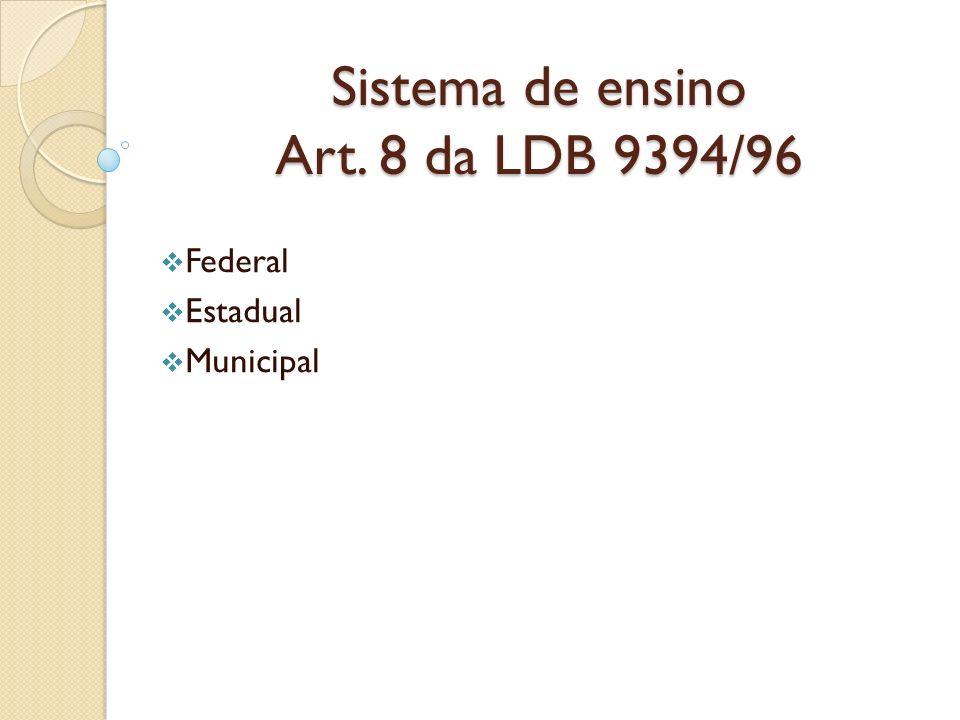 Sistema de ensino Art. 8 da LDB 9394/96