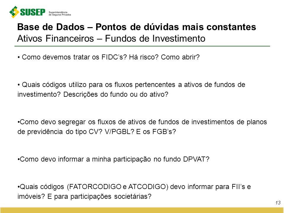 Base de Dados – Pontos de dúvidas mais constantes Ativos Financeiros – Fundos de Investimento
