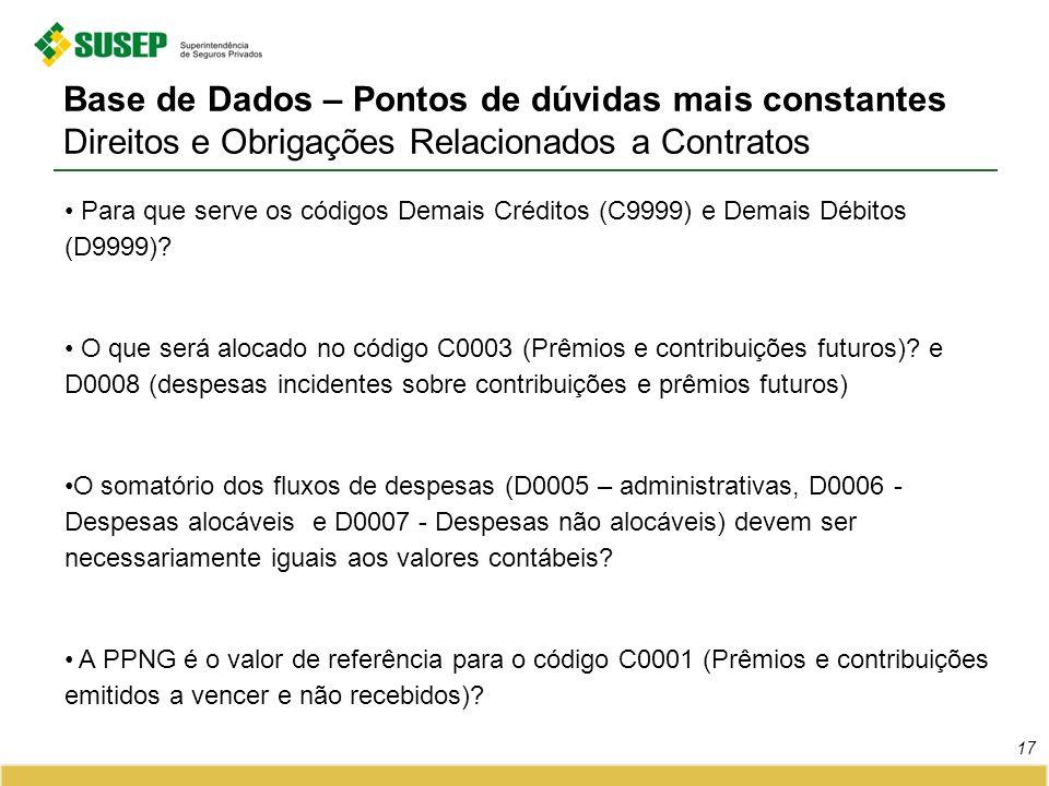 Base de Dados – Pontos de dúvidas mais constantes Direitos e Obrigações Relacionados a Contratos