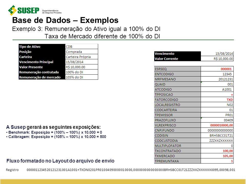 Base de Dados – Exemplos Exemplo 3: Remuneração do Ativo igual a 100% do DI