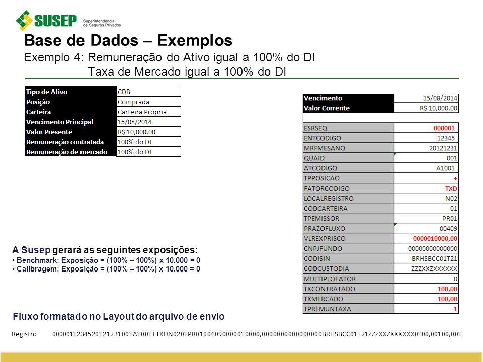 Base de Dados – Exemplos Exemplo 4: Remuneração do Ativo igual a 100% do DI