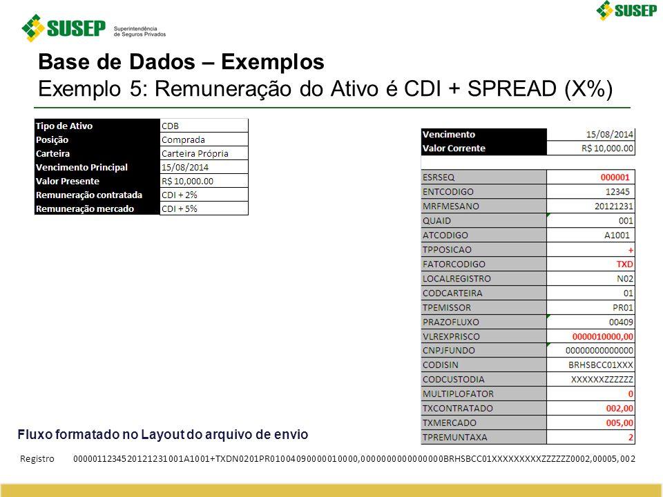 Base de Dados – Exemplos Exemplo 5: Remuneração do Ativo é CDI + SPREAD (X%)