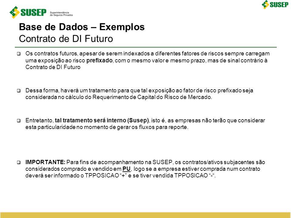 Base de Dados – Exemplos Contrato de DI Futuro