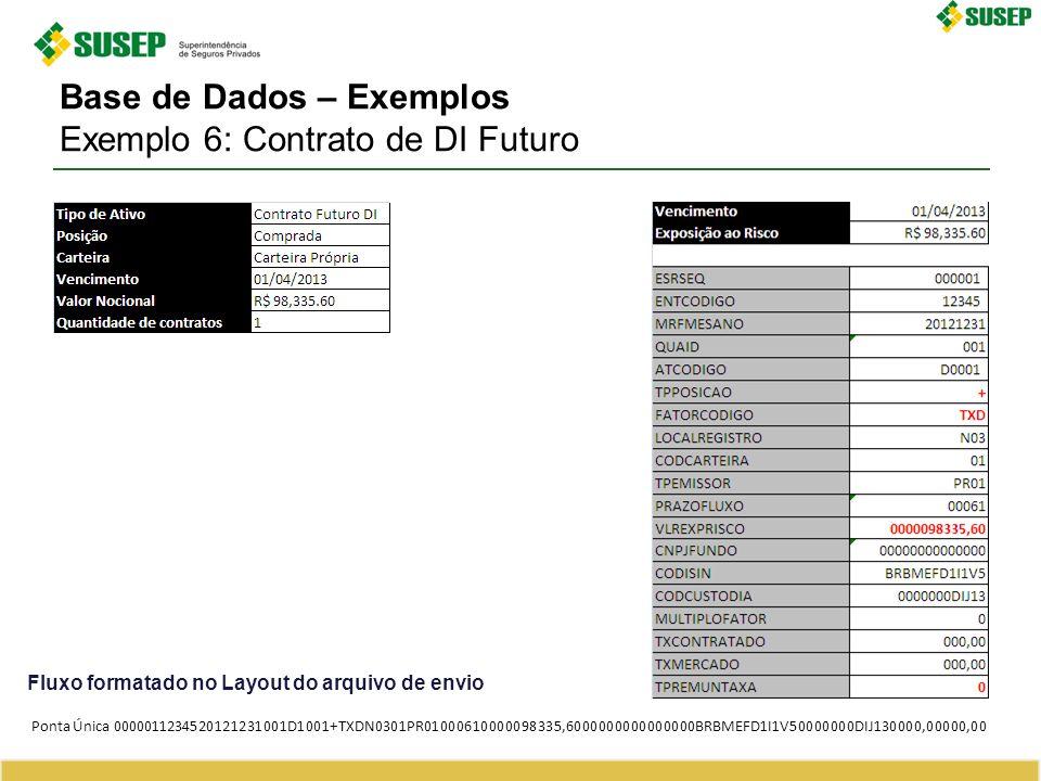 Base de Dados – Exemplos Exemplo 6: Contrato de DI Futuro