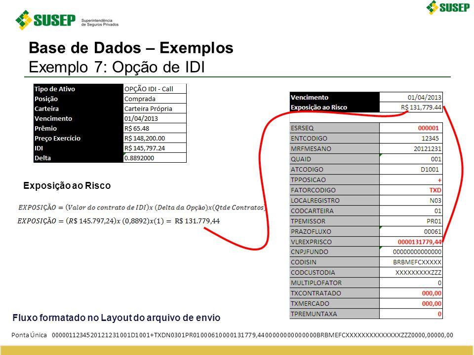 Base de Dados – Exemplos Exemplo 7: Opção de IDI
