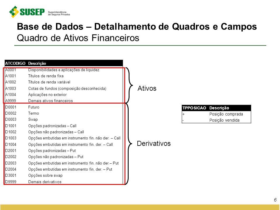Base de Dados – Detalhamento de Quadros e Campos Quadro de Ativos Financeiros