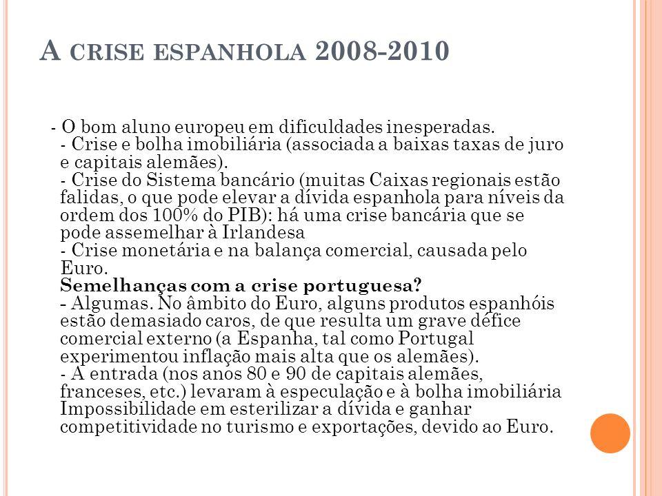 A crise espanhola 2008-2010