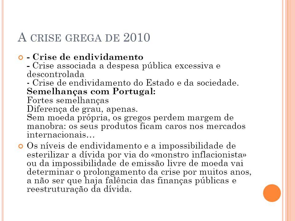 A crise grega de 2010