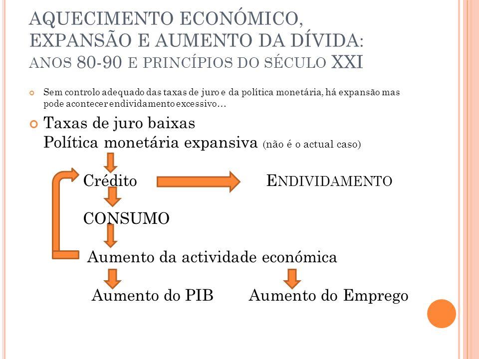AQUECIMENTO ECONÓMICO, EXPANSÃO E AUMENTO DA DÍVIDA: anos 80-90 e princípios do século XXI