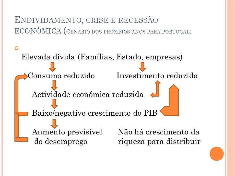 Endividamento, crise e recessão económica (cenário dos próximos anos para portugal)