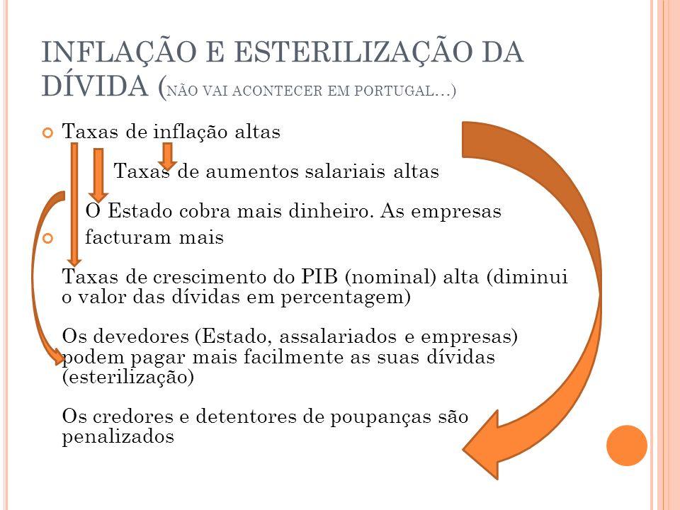 INFLAÇÃO E ESTERILIZAÇÃO DA DÍVIDA (não vai acontecer em portugal…)