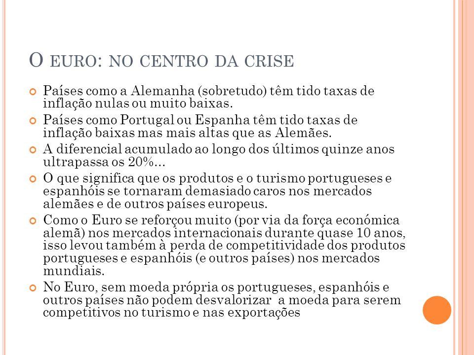 O euro: no centro da crise