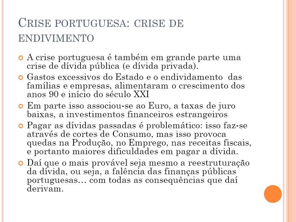 Crise portuguesa: crise de endivimento
