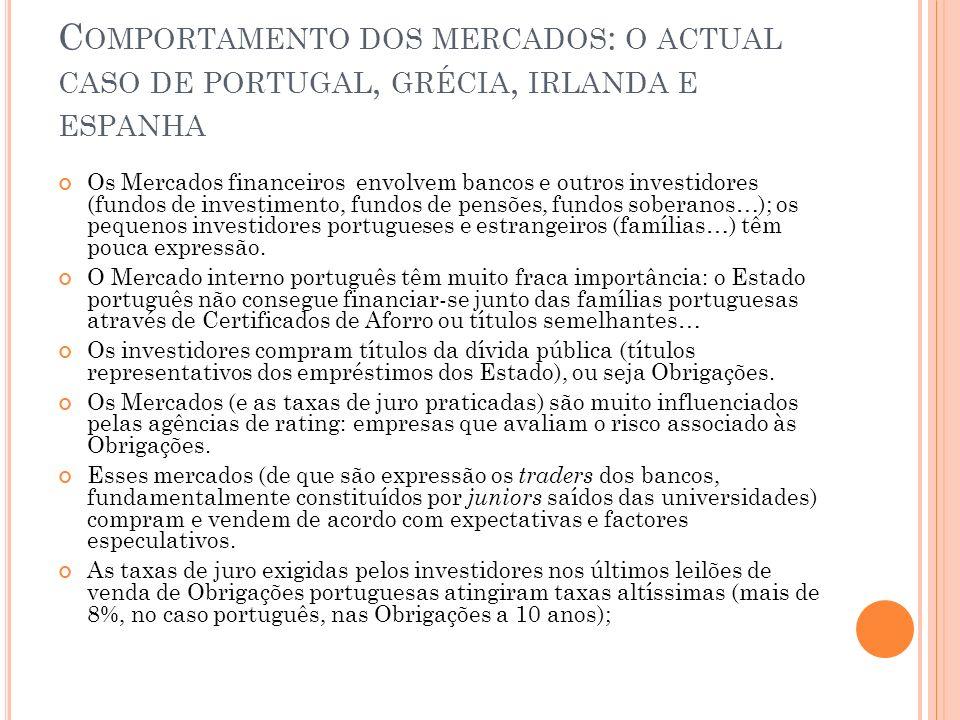 Comportamento dos mercados: o actual caso de portugal, grécia, irlanda e espanha