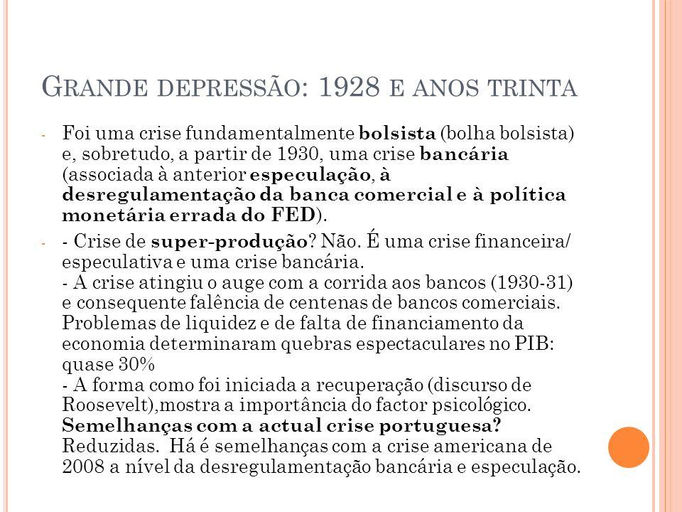 Grande depressão: 1928 e anos trinta