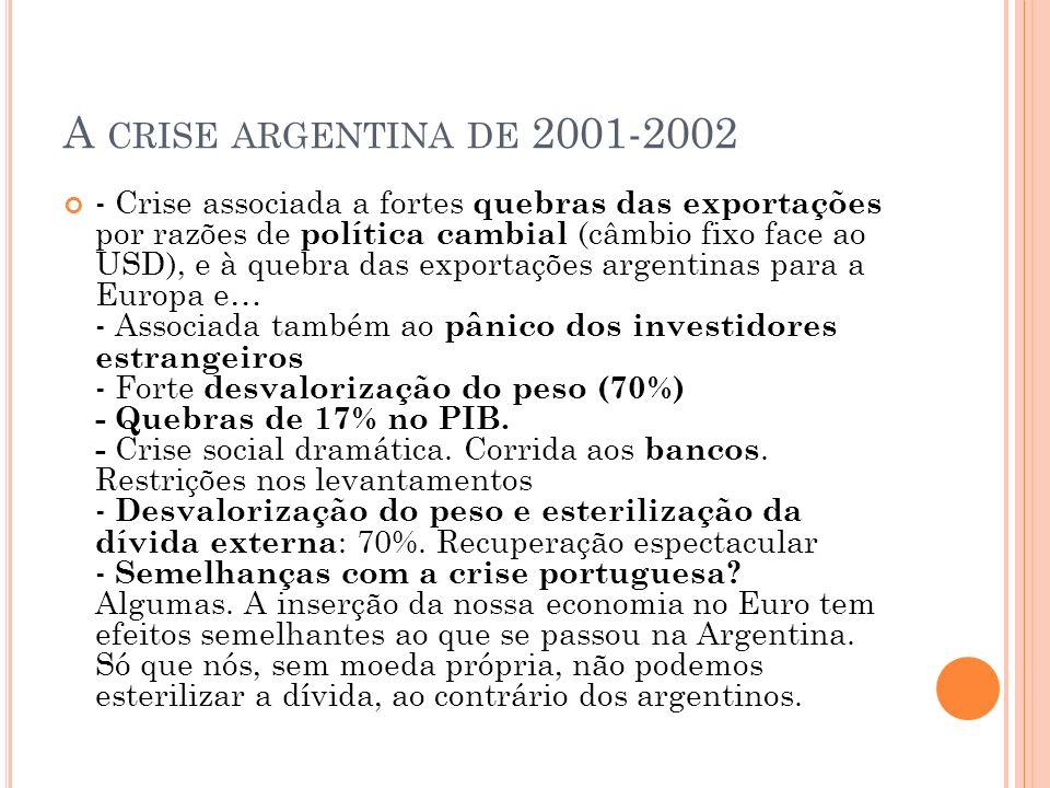 A crise argentina de 2001-2002