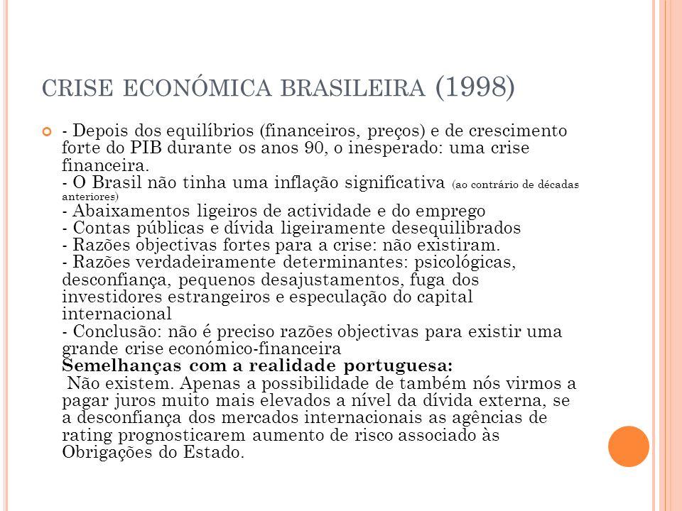 crise económica brasileira (1998)