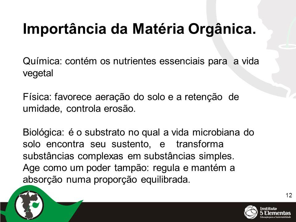 Importância da Matéria Orgânica.