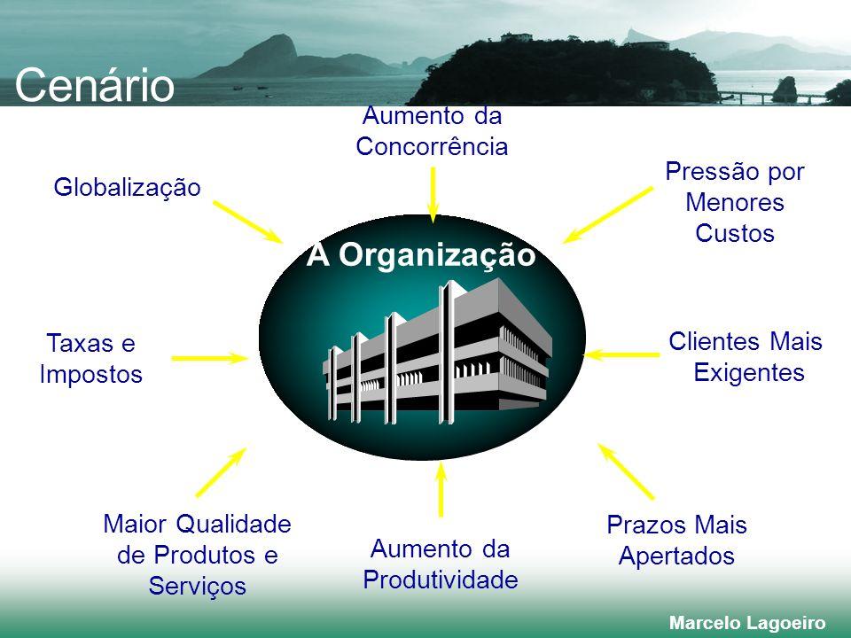 Cenário A Organização Aumento da Concorrência