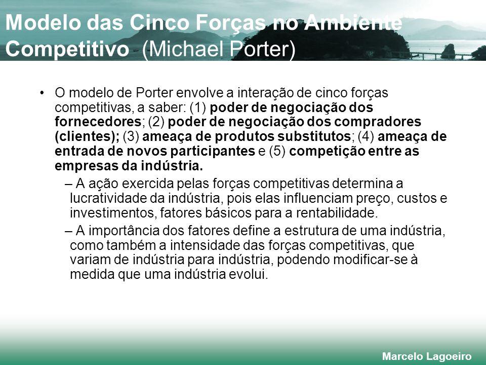 Modelo das Cinco Forças no Ambiente Competitivo (Michael Porter)