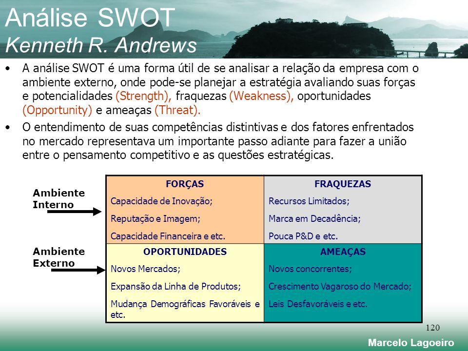 Análise SWOT Kenneth R. Andrews