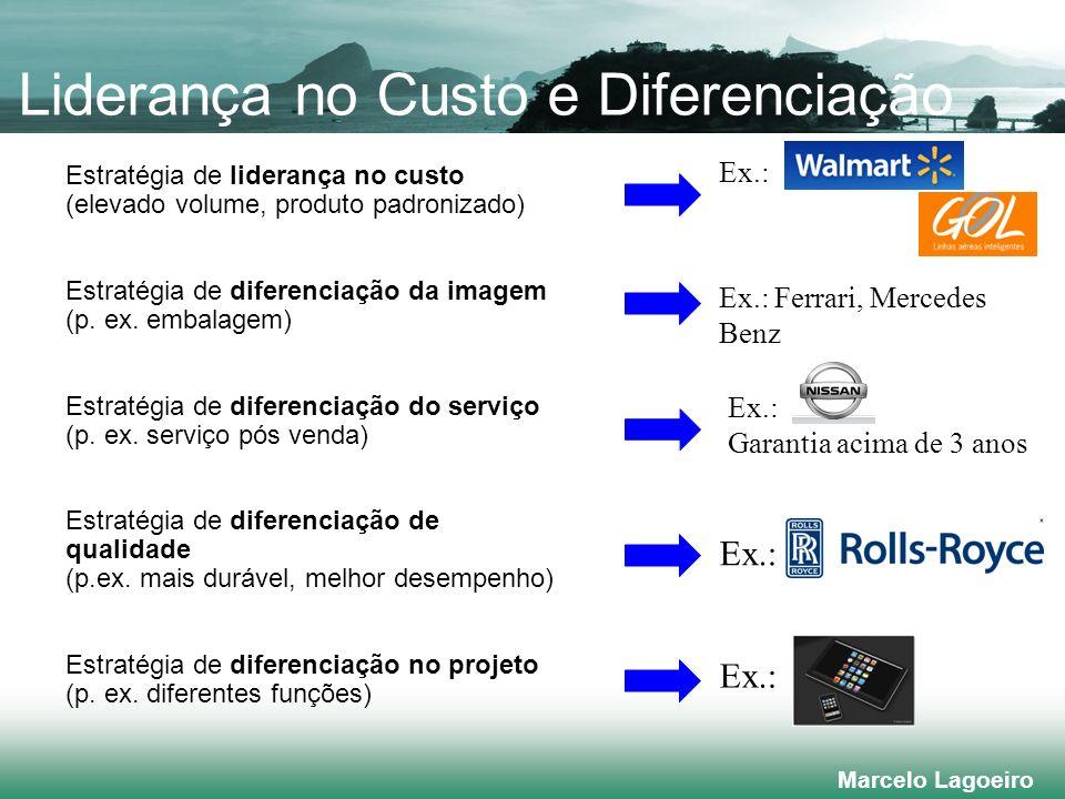 Liderança no Custo e Diferenciação